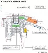 未来北京大兴国际机场高速二期工
