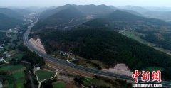 四川省2019年公路水路建设投资确保
