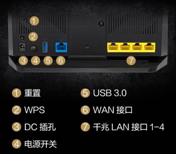 华硕全新手游路由器RT-AC85P首发:雷达定向传输