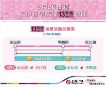 从20日起上海13号线将启用新列车运